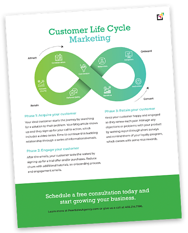Customer-Lifecycle-Marketing-Cover